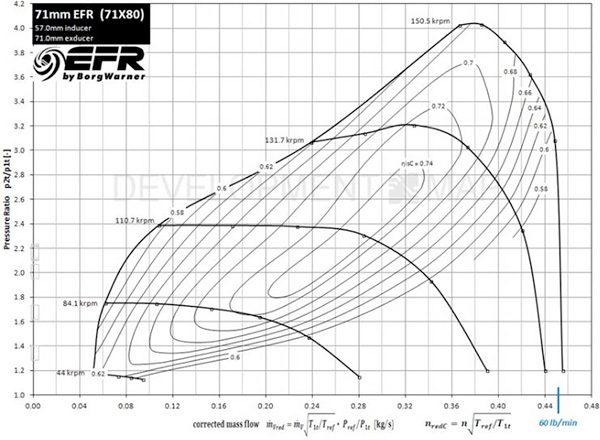 EFR 7163